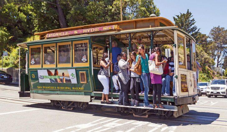 Printable Map San Francisco Cable Car Routes