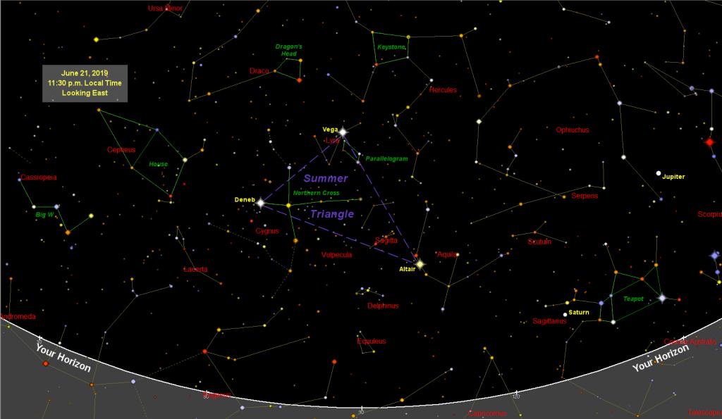 Sky Map: June 2019 | Old Farmer's Almanac - Printable Star Map