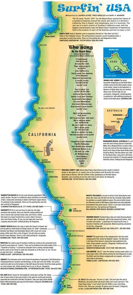 "Surfin' Usa"" Map   Surf's Up   California Beach Camping, Southern - California Beaches Map"