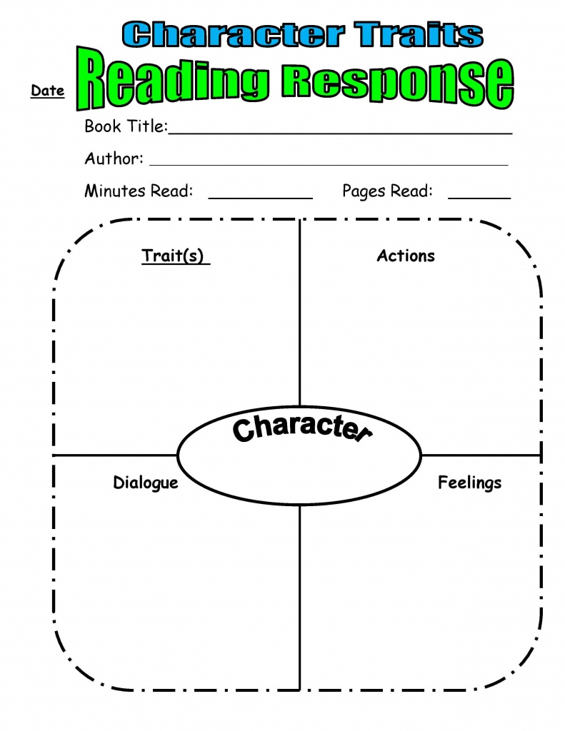 Teaching Character Traits In Reader's Workshop | Scholastic - Printable Character Map