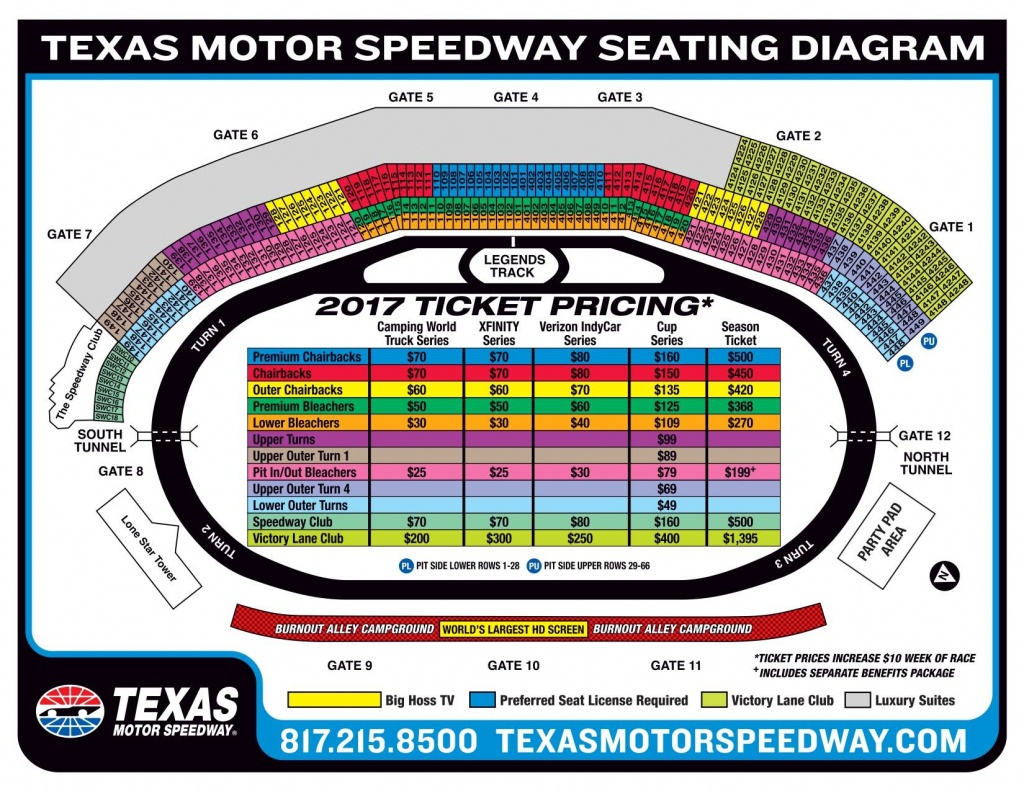 Texas Motor Speedway Seating Chart With Rows, Tickets Price And Events - Texas Motor Speedway Track Map