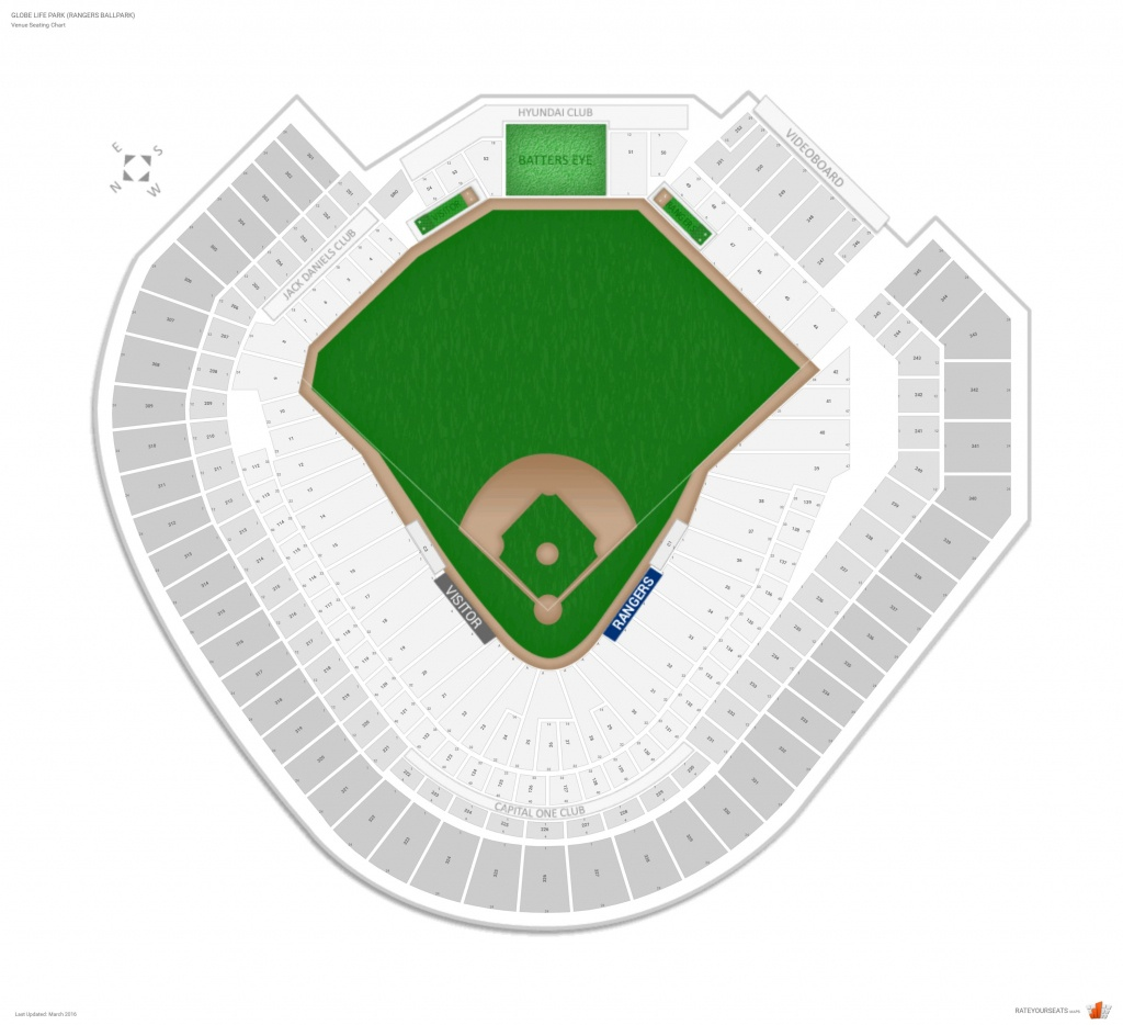 Texas Rangers Seating Guide - Globe Life Park (Rangers Ballpark - Texas Rangers Stadium Seating Map