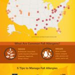 The Best & Worst Cities For Fall Allergies   Florida Pollen Map
