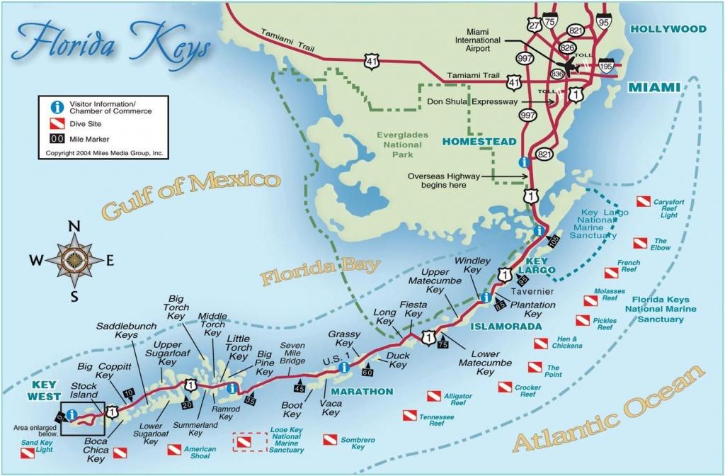 The Keys Florida - Yahoo! Search Results | Key West | Florida, Miami - Map Of Florida Keys Hotels