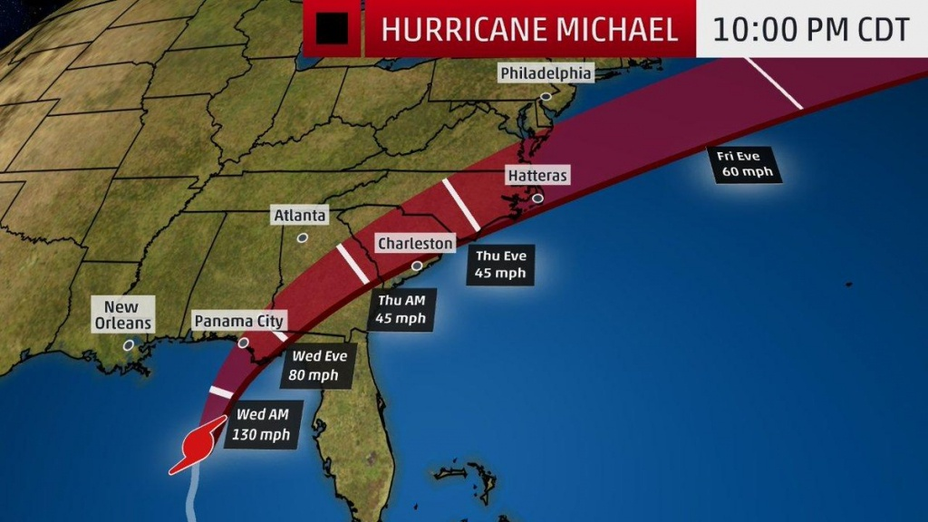 """The Weather Channel On Twitter: """"hurricane #michael Is Forecast - Weather Channel Florida Map"""