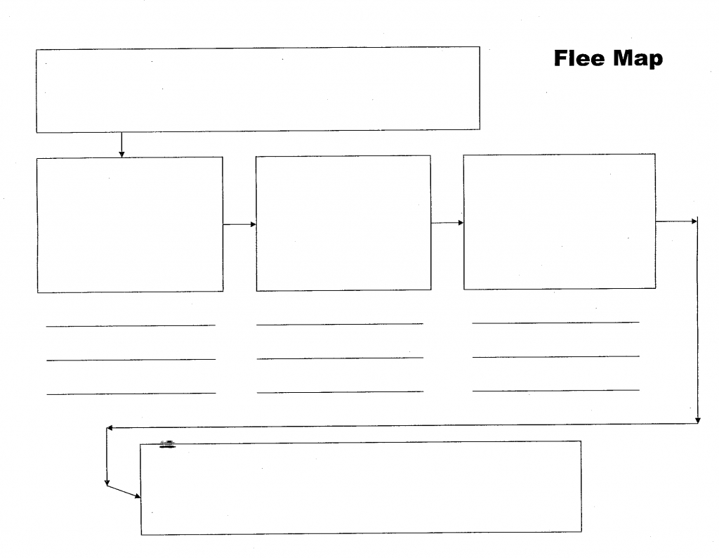 Thinking Maps / Flee Map - Flow Map Printable