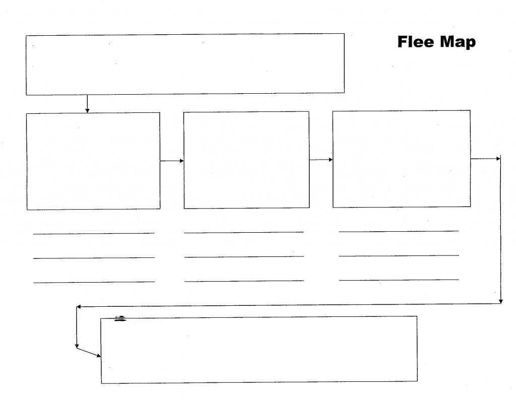 Thinking Maps / Flee Map - Printable Thinking Maps