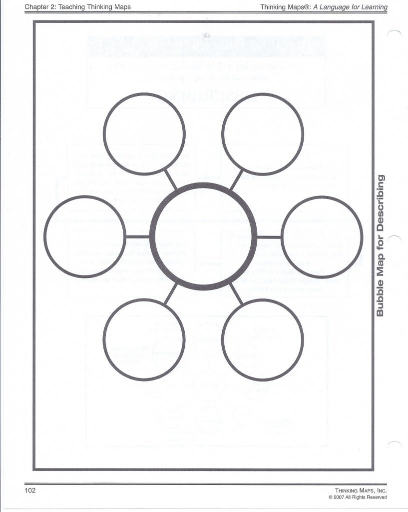Tmjackson / Thinking Maps - Printable Thinking Maps