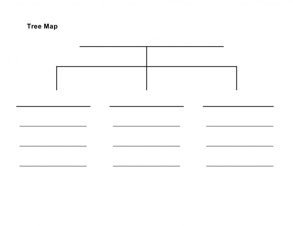 Tree Map Template ~ Afp Cv - Printable Thinking Maps