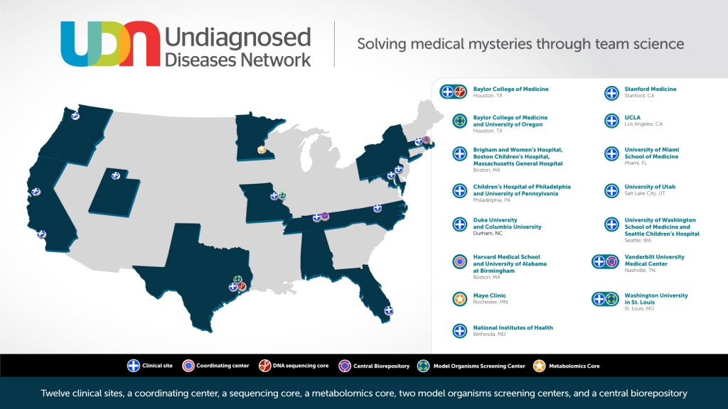 Udn Sites - Texas Children's Hospital Map
