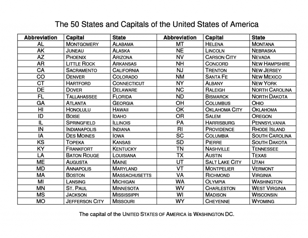 Us Map State And Capitals - Earthwotkstrust - United States Map With States And Capitals Printable