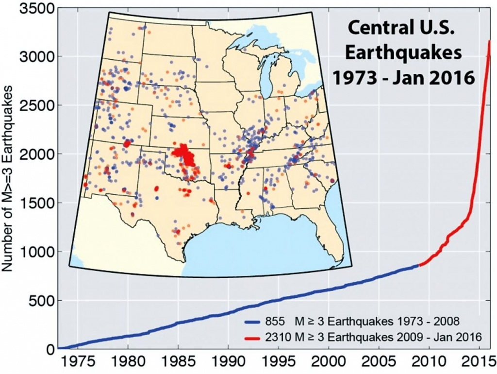 Usgs Maps Fracking-Related Earthquakes | Postindependent - Usgs Earthquake Map Texas