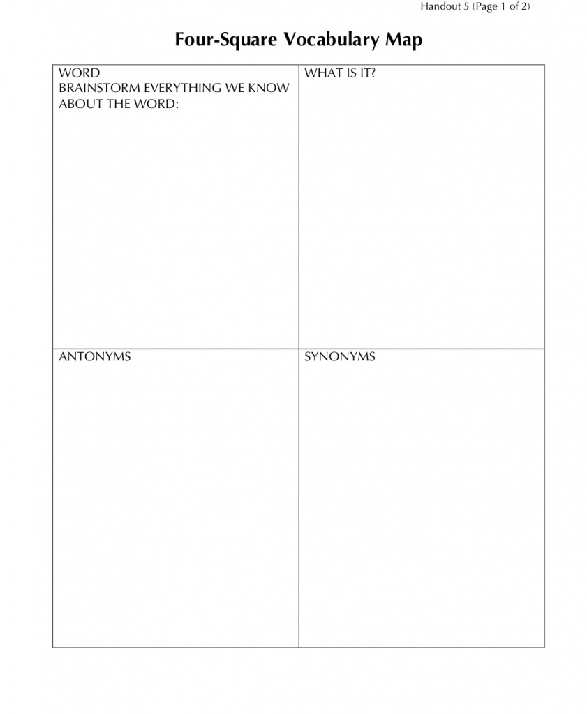 Vocabulary Graphic Organizer: Circle Map | Building Rti - Vocabulary Maps Printable Free