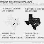What Really Happened In Texas | Fivethirtyeight   Map Beto For Texas