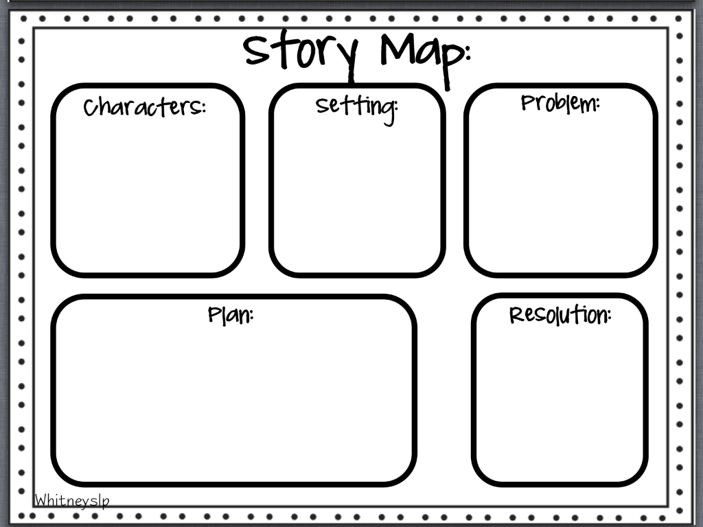 Why Your Children Need To Use Story Grammar To Improve Their Reading - Printable Story Map